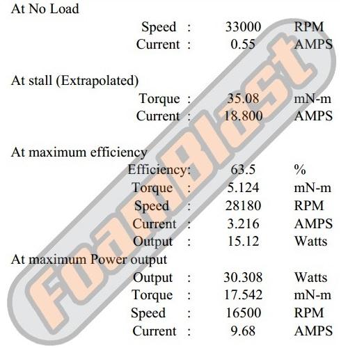 FoamBlast Meishel 2.0 motor (130-2S) specs